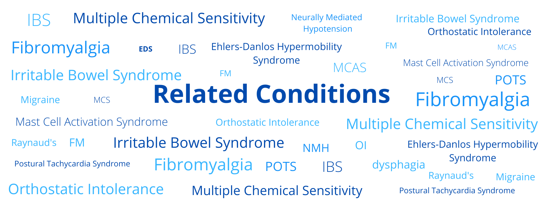 Related Conditions Word cloud blue white