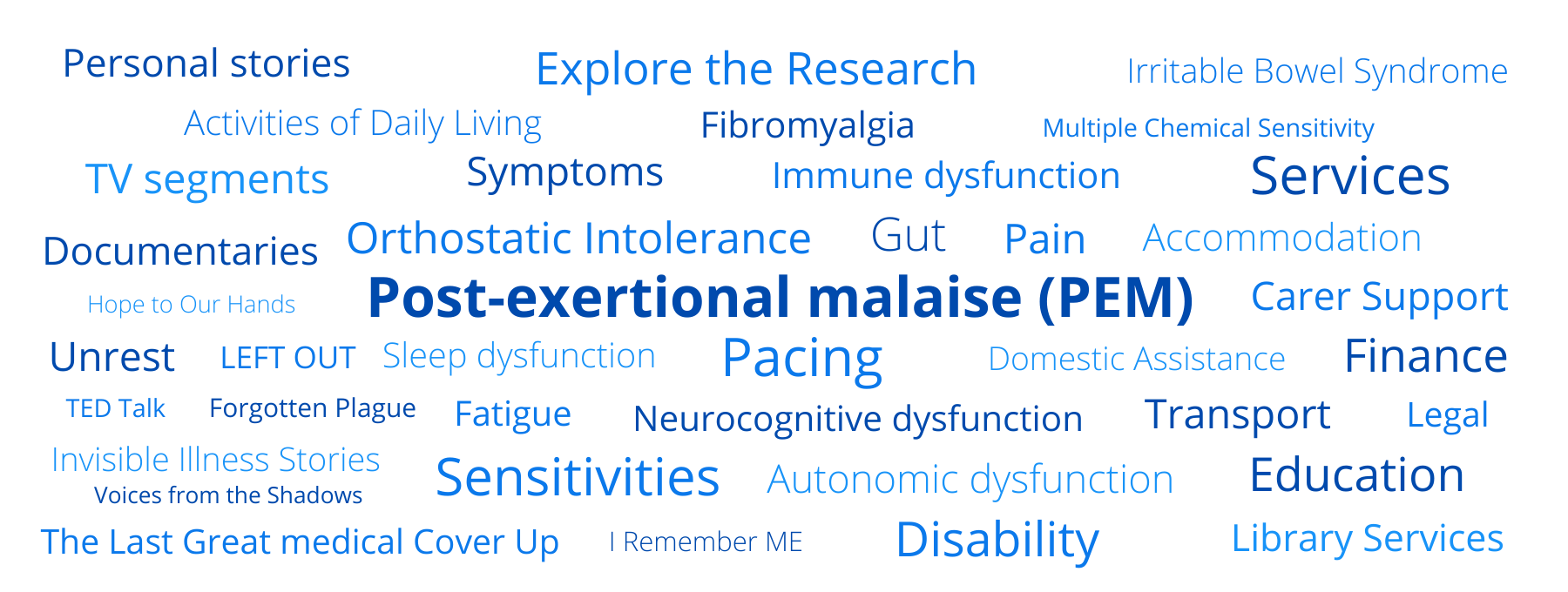 Word Cloud Patients Carers List updated