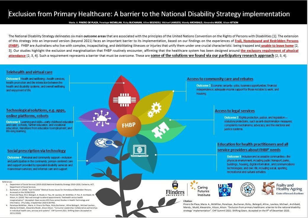 Poster Exclusion from primary healthcare 1